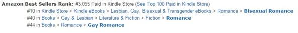 Amazon Ranking 5